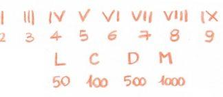 Numeri romani: come si scrivono