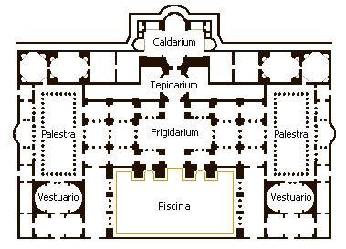 Pianta delle Terme di Diocleziano a Roma.