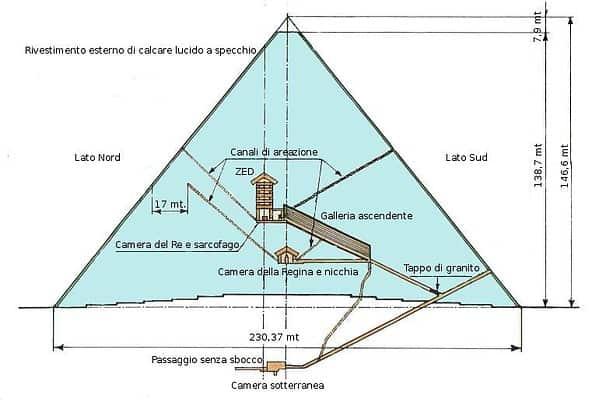 interno della piramide di cheope