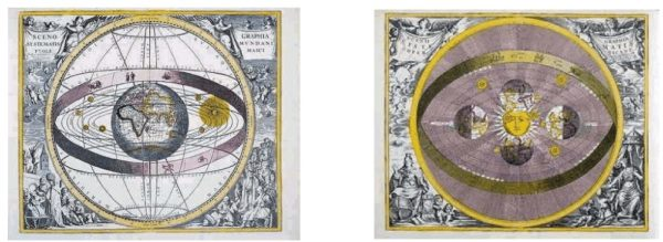 Mappa tolemaica (a sinistra) pone la Terra al centro del moto universale. Mappa copernicana (a destra) pone il Sole al centro del moto universale.