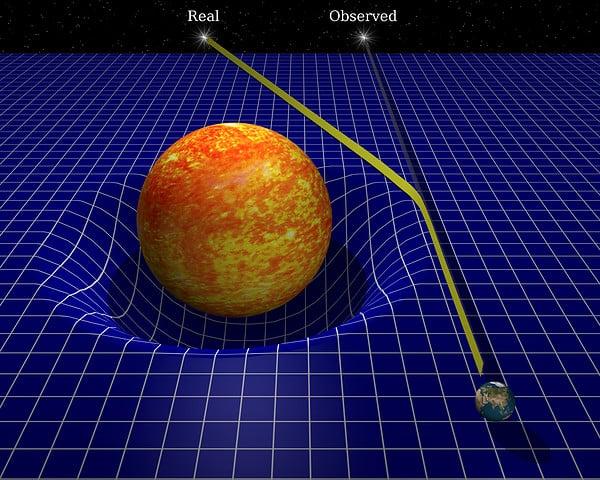 La Teoria della Relatività Generale spiega il fenomeno della distorsione della luce nello spazio vuoto