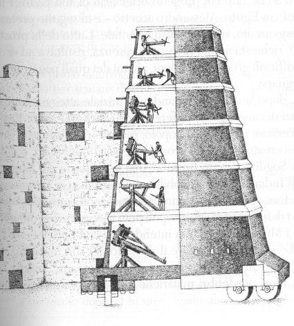 Quando nascono le macchine da guerra studia rapido for Mobili medievali