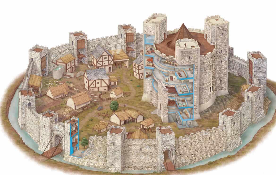Il castello emblema del medioevo studia rapido for Piani storici per la seconda casa dell impero