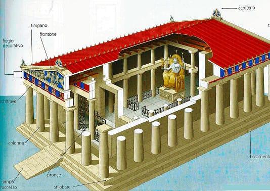 tempio greco struttura e architettura