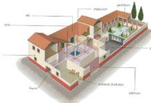 case romane: insulae e domus