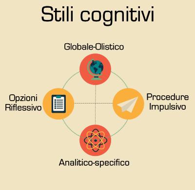 Gli stili cognitivi