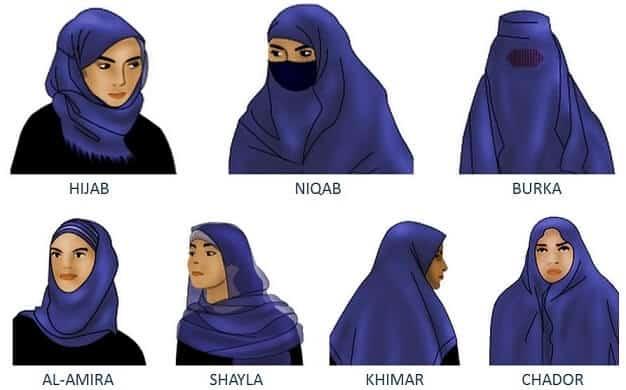 la questione del velo islamico