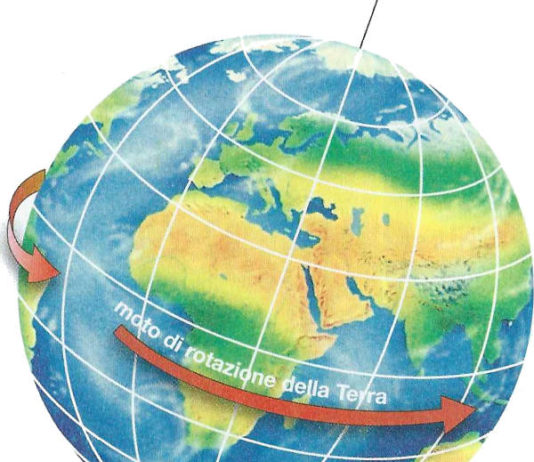 il moto di rotazione della Terra