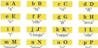 alfabeto della lingua italiana