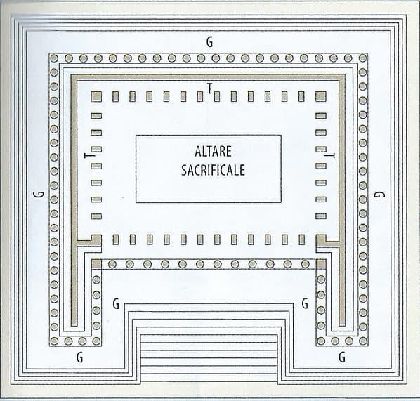 Pianta dell'Altare di Pergamo
