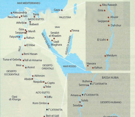 la civiltà egizia parte prima le tappe della storia