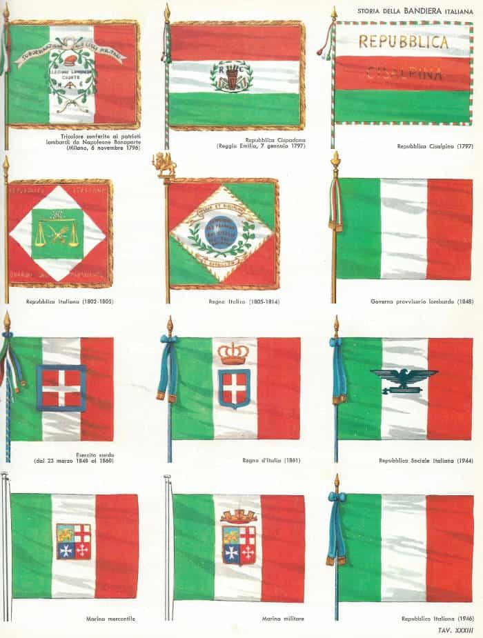 Storia del tricolore la bandiera dell 39 italia studia rapido for Bandiera di guerra italiana
