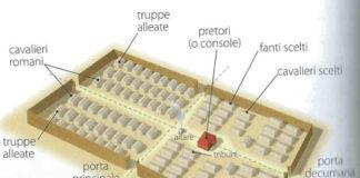 castrum, disegno ricostruttivo di un accampamento romano