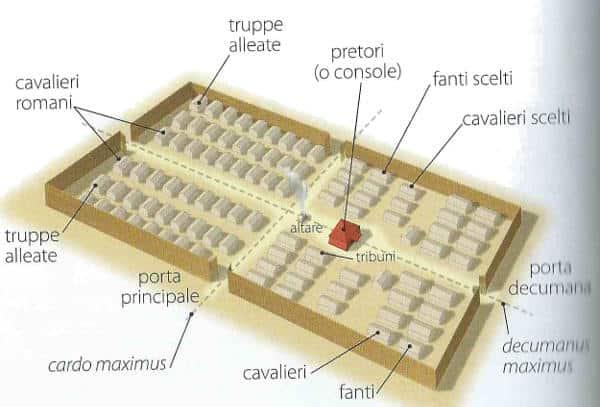 Risultati immagini per accampamento romano