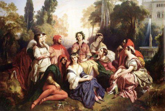 Ser Ciappelletto, di Giovanni Boccaccio. Riassunto