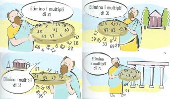 Crivello di Eratostene per trovare i numeri primi