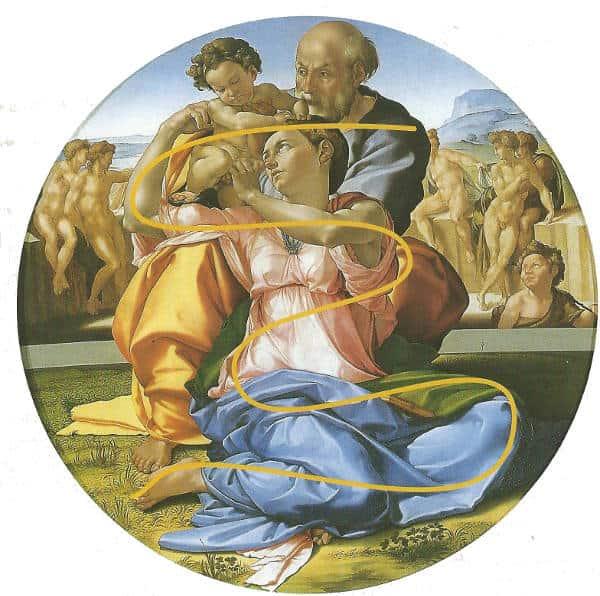 Ricostruzione grafica della serpentina del Tondo Doni di Michelangelo