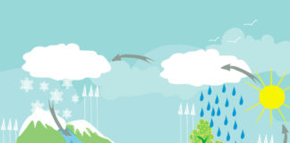 Precipitazioni atmosferiche: come si formano
