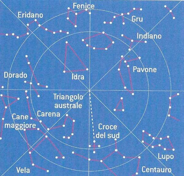 Costellazioni visibili nell'emisfero australe