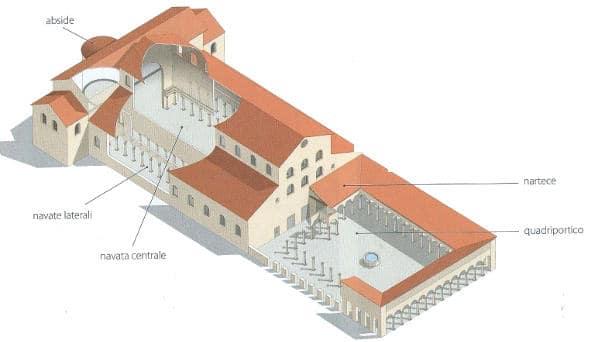 Schema e spaccato della basilica paleocristiana