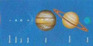I pianeti del sistema solare e loro caratteristiche