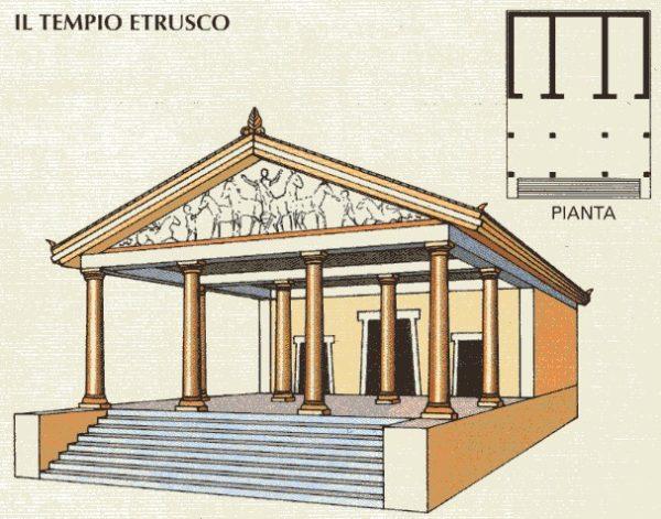 Il tempio etrusco
