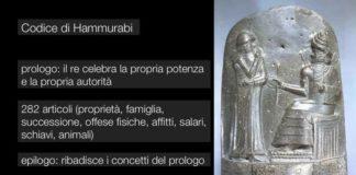 Il codice di Hammurabi e la legge del taglione