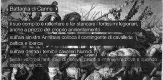 La battaglia di Canne, 2 agosto 216 a.C.