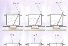 Il calore latente: definizione e spiegazione