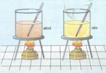 Il calore specifico spiegato semplice