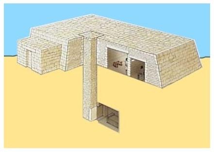 Mastabe - architettura egizia