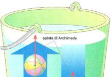 spinta di Archimede e il galleggiamento dei corpi