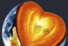 Nucleo centrale della Terra esterno e interno