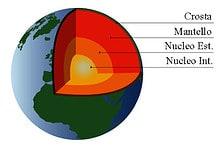 Struttura interna della Terra, crosta, mantello, nucleo