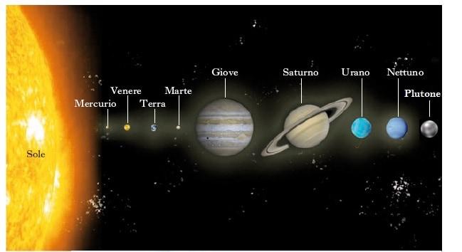 marte pianeta