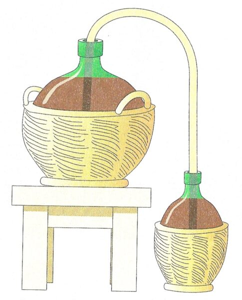 principio dei vasi comunicanti