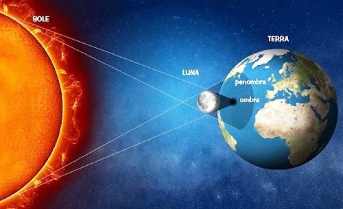 eclisse di sole